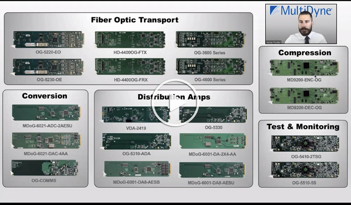 Jesse Foster Discusses openGear Comprehensive High-Density & High-Bandwidth Signal Management.